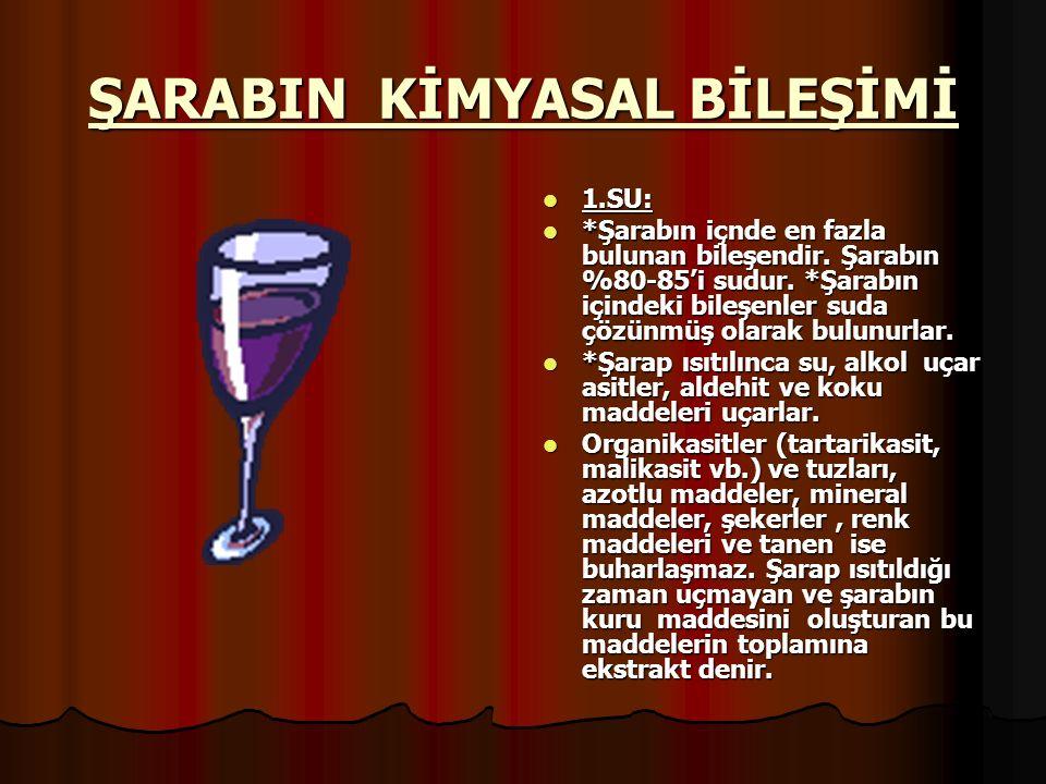 Şarapların sağlıklı kalabilmeleri için hava ile temaslarının olmaması gerekir.