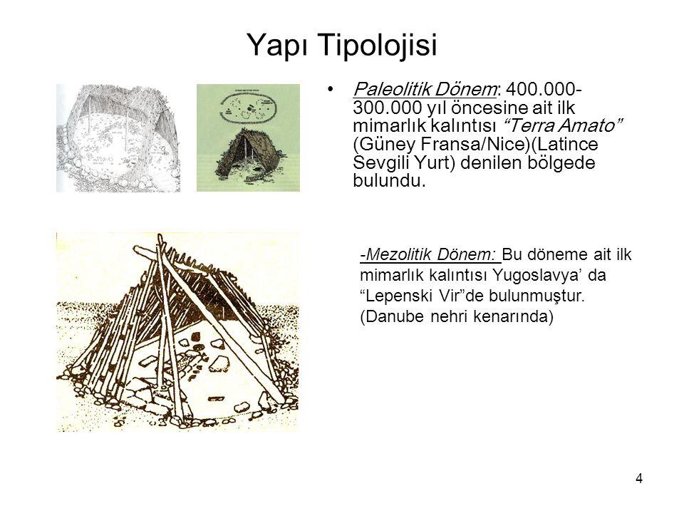 """4 Yapı Tipolojisi Paleolitik Dönem: 400.000- 300.000 yıl öncesine ait ilk mimarlık kalıntısı """"Terra Amato"""" (Güney Fransa/Nice)(Latince Sevgili Yurt) d"""