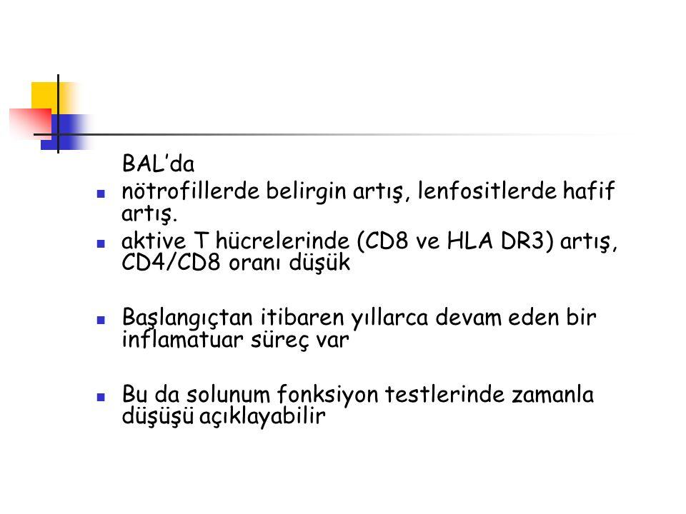BAL'da nötrofillerde belirgin artış, lenfositlerde hafif artış. aktive T hücrelerinde (CD8 ve HLA DR3) artış, CD4/CD8 oranı düşük Başlangıçtan itibare