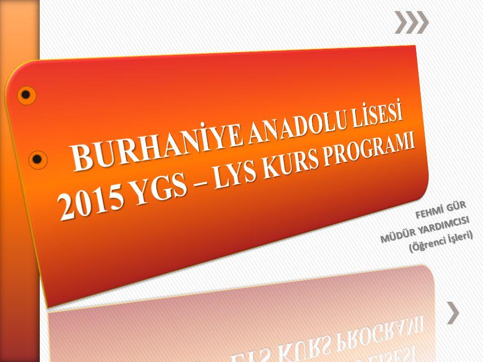 YGS PUAN TÜRLERİ Puan Türü Testlerin Ağırlıkları (%) Türkçe Sosyal Bilimler Temel Matematik Fen Bilimleri YGS - 1 20104030 YGS - 2 20103040 YGS - 3 40302010 YGS - 4 30402010 YGS - 5 37203310 YGS - 6 33103720