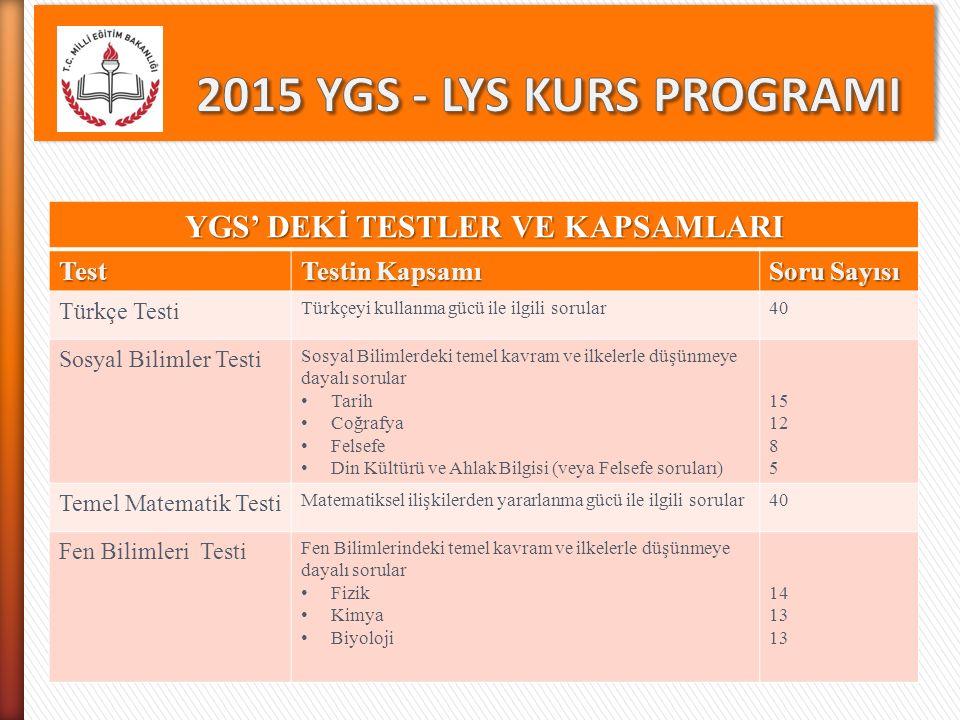 YGS' DEKİ TESTLER VE KAPSAMLARI Test Testin Kapsamı Soru Sayısı Türkçe Testi Türkçeyi kullanma gücü ile ilgili sorular40 Sosyal Bilimler Testi Sosyal