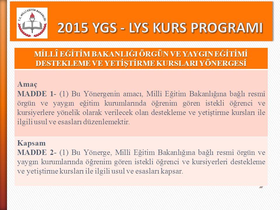 LYS' DEKİ TESTLER VE KAPSAMLARI Test Testin Kapsamı Soru Sayısı Matematik Sınavı (LYS1) Matematik Testi Geometri Testi 50 30 Fen Bilimleri Sınavı (LYS2) Fizik Testi Kimya Testi Biyoloji Testi 30 Edebiyat – Coğrafya Sınavı (LYS3) Türk Dili ve Edebiyatı Testi Coğrafya Testi 56 24