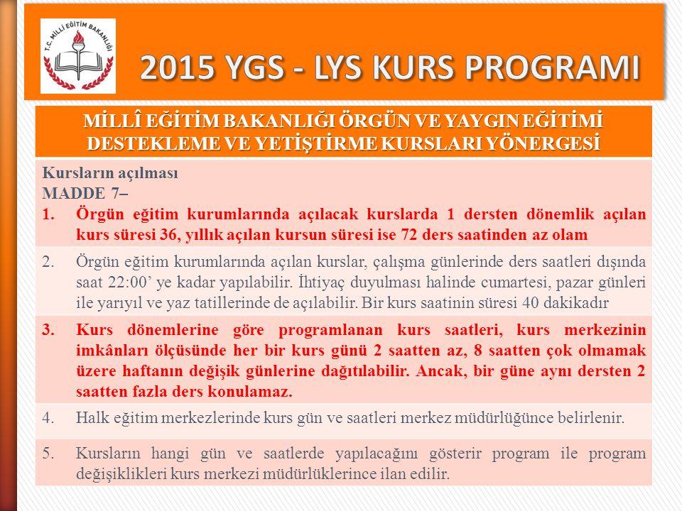 LYS PUAN TÜRLERİ Puan Türü Testlerin Ağırlıkları (%) YGS LYS (LYS3 + LYS 4) Türkçe Sosyal Bilimler Temel Matematik Fen Bilimleri Türk Dili ve Edebiyatı Coğrafya-1 Tarih Coğrafya-2 Felsefe Grubu Din Kül.