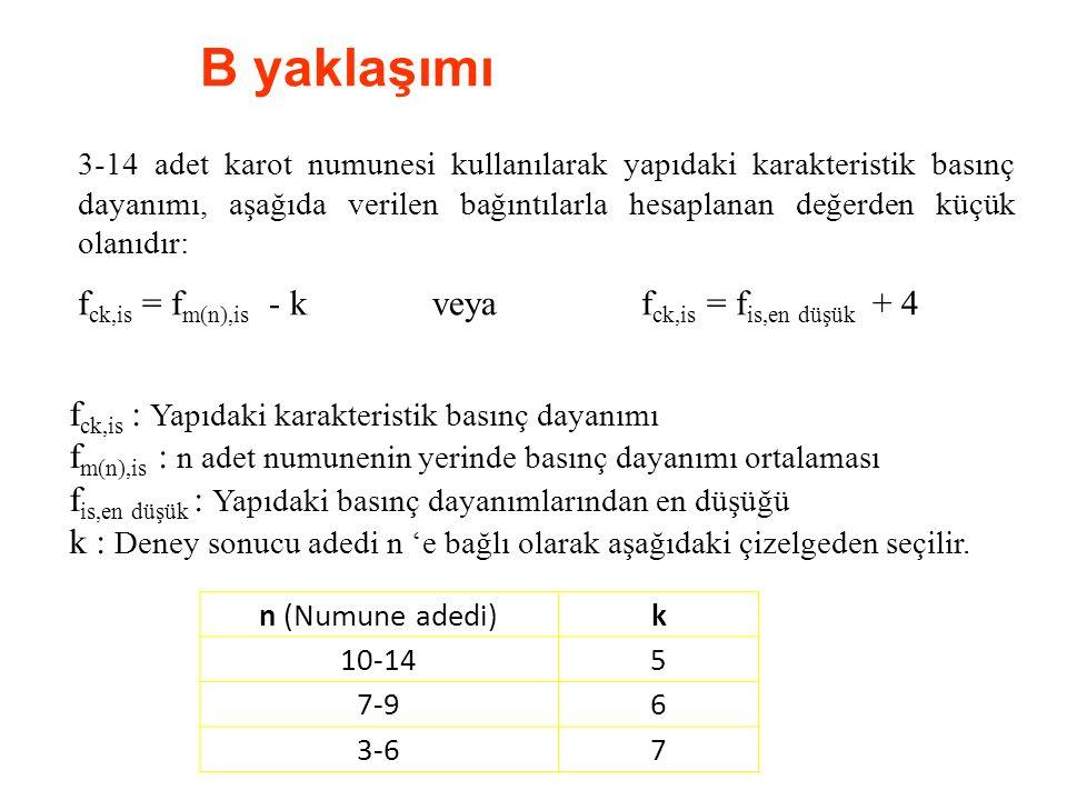 B yaklaşımı 3-14 adet karot numunesi kullanılarak yapıdaki karakteristik basınç dayanımı, aşağıda verilen bağıntılarla hesaplanan değerden küçük olanıdır: f ck,is = f m(n),is - k veya f ck,is = f is,en düşük + 4 f ck,is : Yapıdaki karakteristik basınç dayanımı f m(n),is : n adet numunenin yerinde basınç dayanımı ortalaması f is,en düşük : Yapıdaki basınç dayanımlarından en düşüğü k : Deney sonucu adedi n 'e bağlı olarak aşağıdaki çizelgeden seçilir.