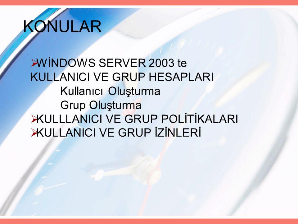  WİNDOWS SERVER 2003 te KULLANICI VE GRUP HESAPLARI Kullanıcı Oluşturma Grup Oluşturma  KULLLANICI VE GRUP POLİTİKALARI  KULLANICI VE GRUP İZİNLERİ KONULAR