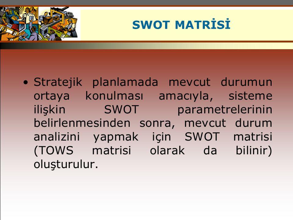 SWOT MATRİSİ Stratejik planlamada mevcut durumun ortaya konulması amacıyla, sisteme ilişkin SWOT parametrelerinin belirlenmesinden sonra, mevcut durum