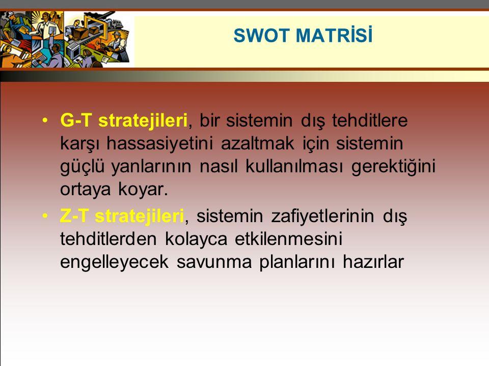 G-T stratejileri, bir sistemin dış tehditlere karşı hassasiyetini azaltmak için sistemin güçlü yanlarının nasıl kullanılması gerektiğini ortaya koyar.