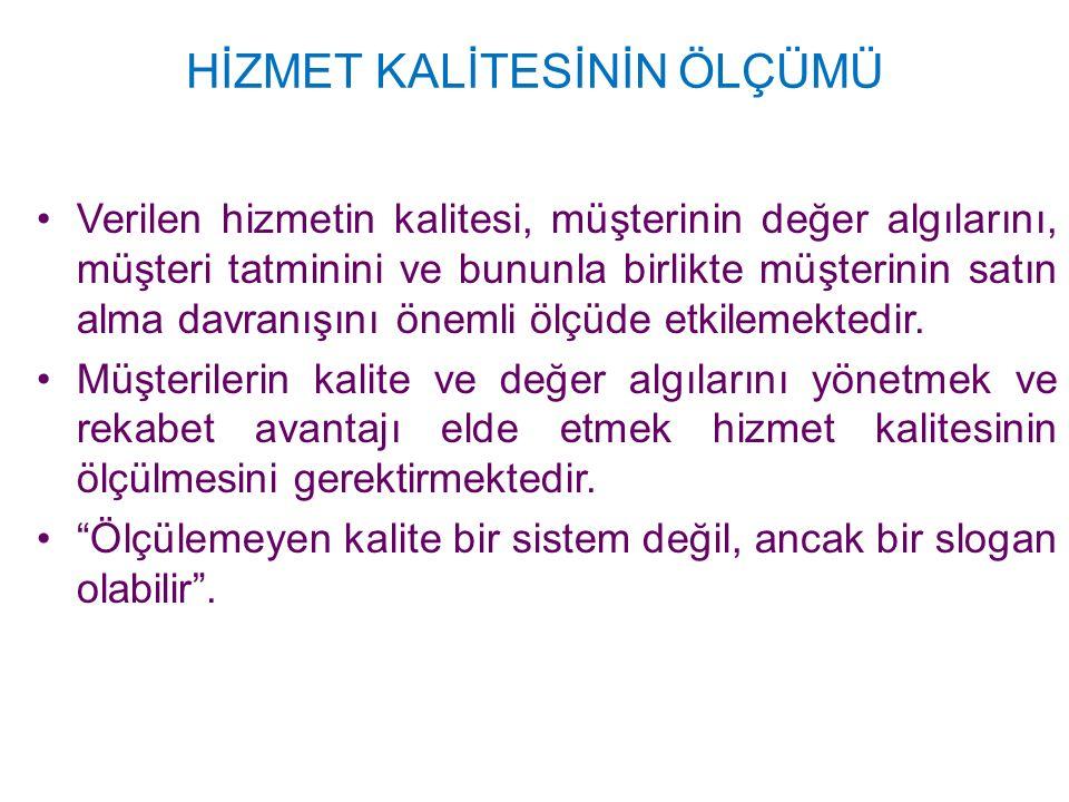 HİZMET KALİTESİ MODELLERİ DönemModelAmaçÖnem 1980-1985 ( I.