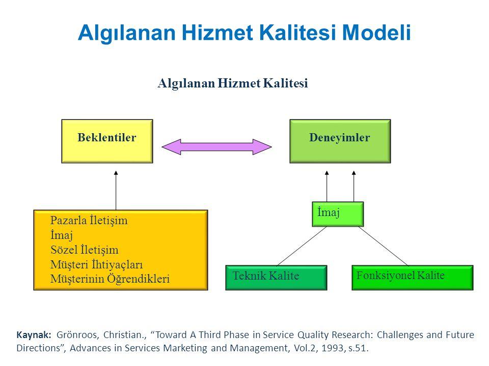 Algılanan Hizmet Kalitesi Modelinin Eleştirisi  Algılanan hizmet kalitesi modeli statik bir modeldir.