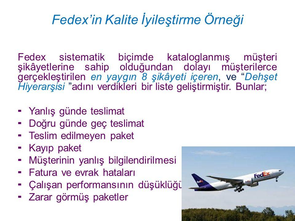 Fedex'in Kalite İyileştirme Örneği Fedex, bu şekilde, müşteri şikâyetlerinden yola çıkarak oluşturduğu bu dehşetler listesini yeniden düzenleyerek, şikâyetleri önlemeye yönelik bir İndeks geliştirmiştir ve bu indekse, hizmet kalitesi göstergesi (Service Quality Indicator – SQI) adı verilmiştir.