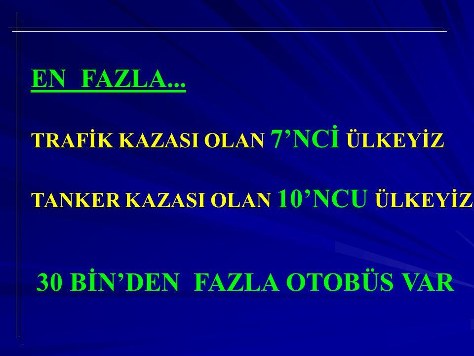 EN FAZLA... TRAFİK KAZASI OLAN 7'NCİ ÜLKEYİZ TANKER KAZASI OLAN 10'NCU ÜLKEYİZ 30 BİN'DEN FAZLA OTOBÜS VAR