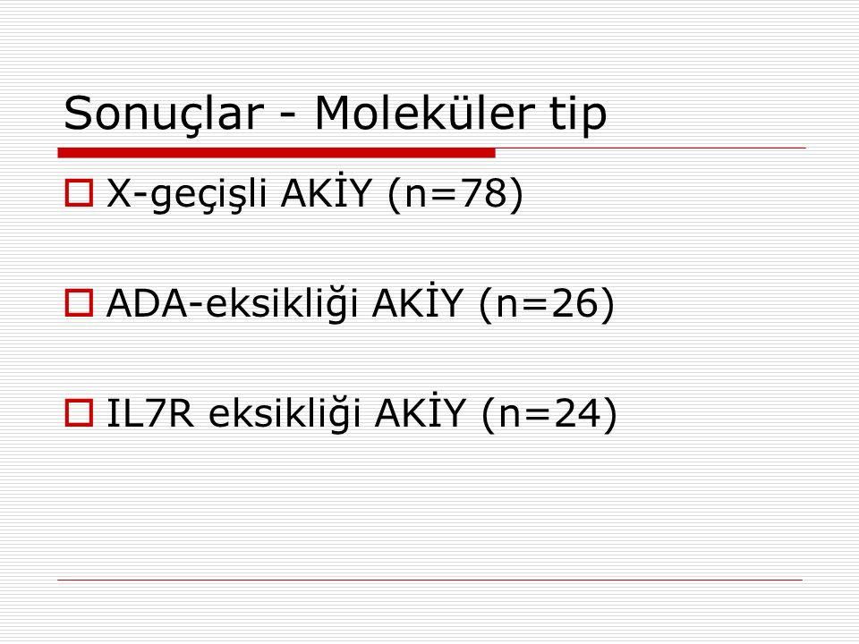Sonuçlar - Moleküler tip  X-geçişli AKİY (n=78)  ADA-eksikliği AKİY (n=26)  IL7R eksikliği AKİY (n=24)