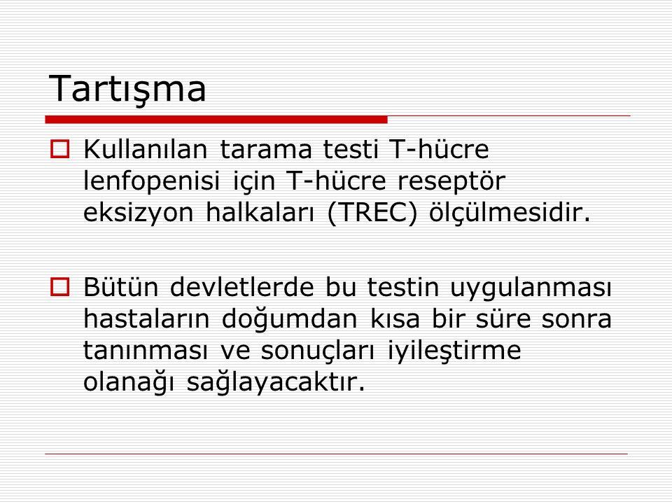Tartışma  Kullanılan tarama testi T-hücre lenfopenisi için T-hücre reseptör eksizyon halkaları (TREC) ölçülmesidir.