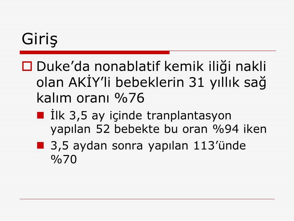 Sonuçlar - Tanı anında mevcut enfeksiyonlar  oral moniliyazis (%43)  viral enfeksiyon (%35.5)  P.
