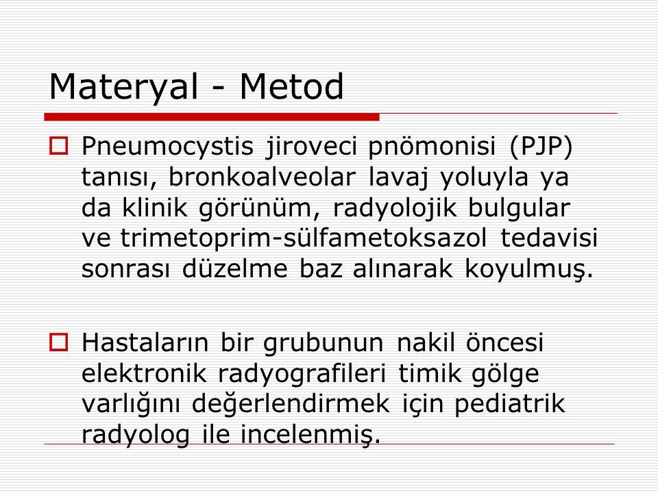 Materyal - Metod  Pneumocystis jiroveci pnömonisi (PJP) tanısı, bronkoalveolar lavaj yoluyla ya da klinik görünüm, radyolojik bulgular ve trimetoprim-sülfametoksazol tedavisi sonrası düzelme baz alınarak koyulmuş.
