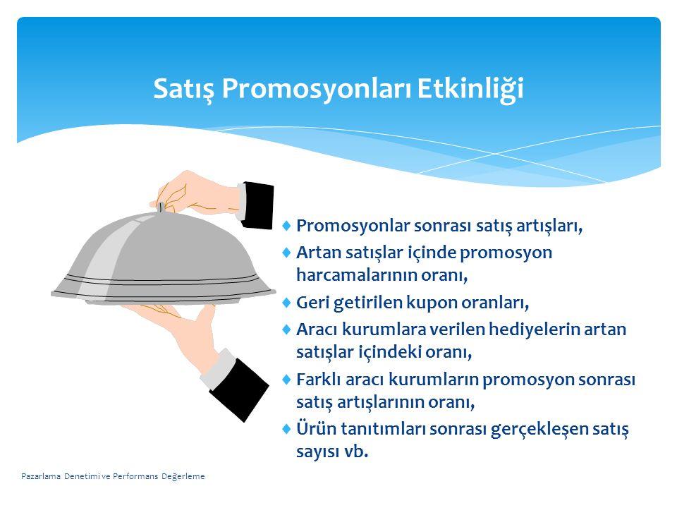 Satış Promosyonları Etkinliği  Promosyonlar sonrası satış artışları,  Artan satışlar içinde promosyon harcamalarının oranı,  Geri getirilen kupon o
