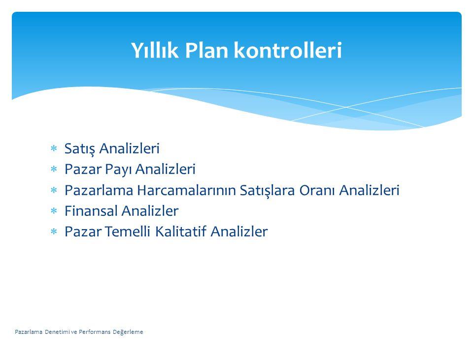 Yıllık Plan kontrolleri  Satış Analizleri  Pazar Payı Analizleri  Pazarlama Harcamalarının Satışlara Oranı Analizleri  Finansal Analizler  Pazar
