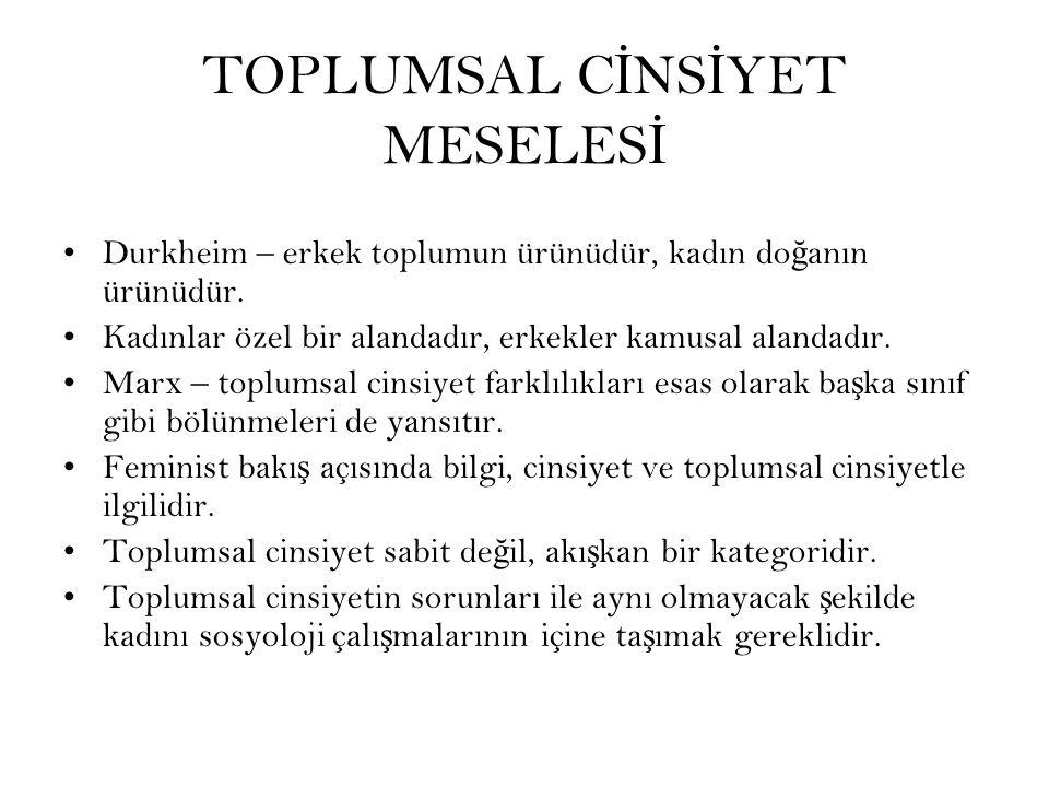 TOPLUMSAL C İ NS İ YET MESELES İ Durkheim – erkek toplumun ürünüdür, kadın do ğ anın ürünüdür. Kadınlar özel bir alandadır, erkekler kamusal alandadır
