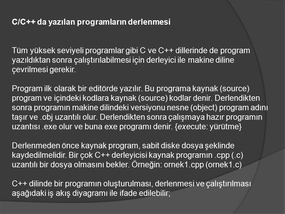 C/C++ da yazılan programların derlenmesi Tüm yüksek seviyeli programlar gibi C ve C++ dillerinde de program yazıldıktan sonra çalıştırılabilmesi için