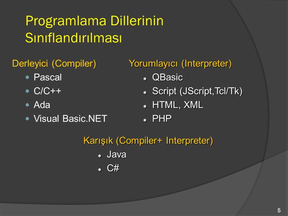 5 Programlama Dillerinin Sınıflandırılması Derleyici (Compiler) Pascal C/C++ Ada Visual Basic.NET Yorumlayıcı (Interpreter) QBasic QBasic Script Scrip
