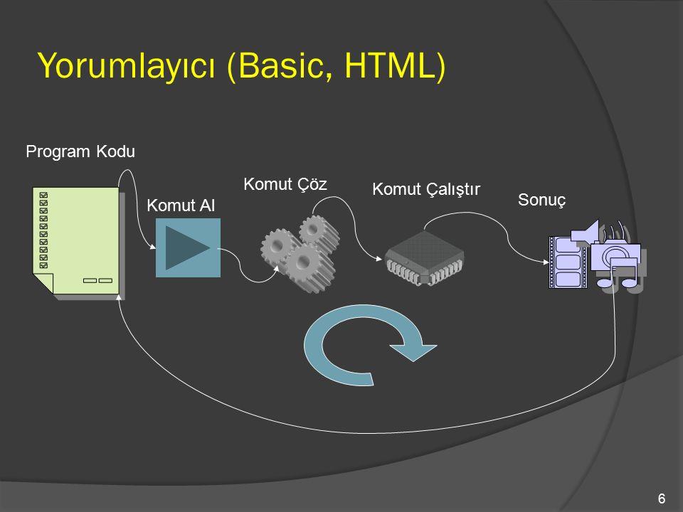 7 Derleyici (C++, Pascal) Komut Al Komut Çöz Komut Çalıştır Sonuç Program Kodu Makina Kodu Object Code Derleme Zamanı Compile Time Çalışma Zamanı Run Time