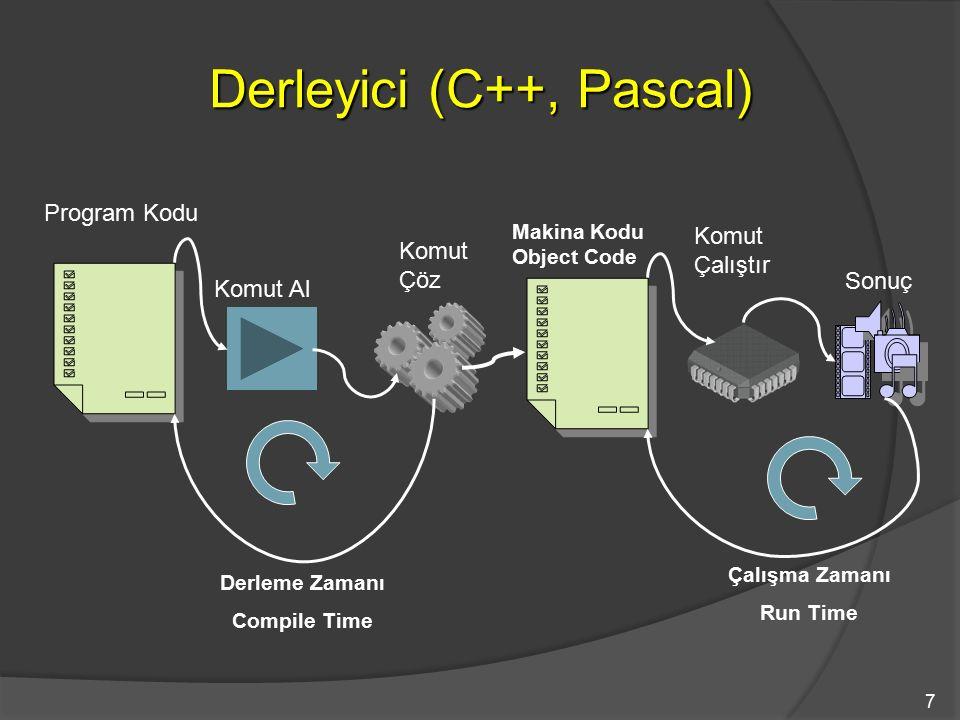 7 Derleyici (C++, Pascal) Komut Al Komut Çöz Komut Çalıştır Sonuç Program Kodu Makina Kodu Object Code Derleme Zamanı Compile Time Çalışma Zamanı Run