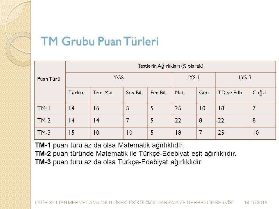 TM Grubu Puan Türleri Puan Türü Testlerin A ğ ırlıkları (% olarak) YGSLYS-1LYS-3 TürkçeTem.