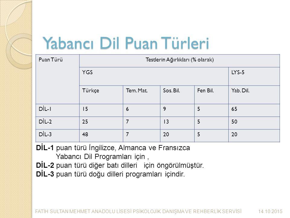 Yabancı Dil Puan Türleri Puan TürüTestlerin A ğ ırlıkları (% olarak) YGSLYS-5 TürkçeTem.