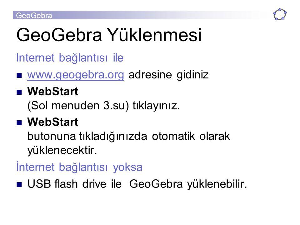GeoGebra GeoGebra Yüklenmesi Internet bağlantısı ile www.geogebra.org adresine gidiniz www.geogebra.org WebStart (Sol menuden 3.su) tıklayınız.