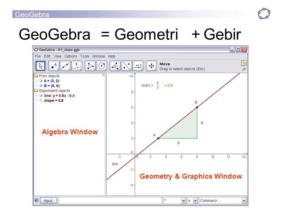 GeoGebra Özelliklerin Birleşimi  Dinamik Geometri Yazılımları (Sketchpad, Cabri)  Bilgisayar Cebiri Sistemleri (Derive, Maple) İleri teknoloji taşınabilirlik  Windows, Linux, Solaris, MacOS X  Dinamik çalışma sayfaları (html) GeoGebra Yenilikçi