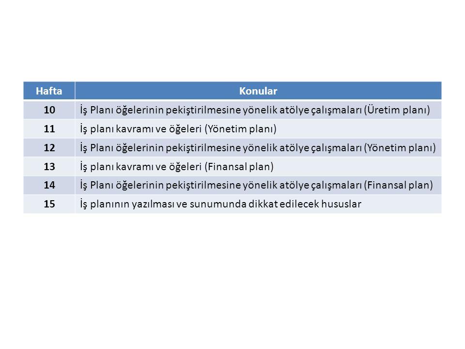 C- KAPİTAL Mal ve hizmet üretimini destekleyen servet, kapital adını alır.