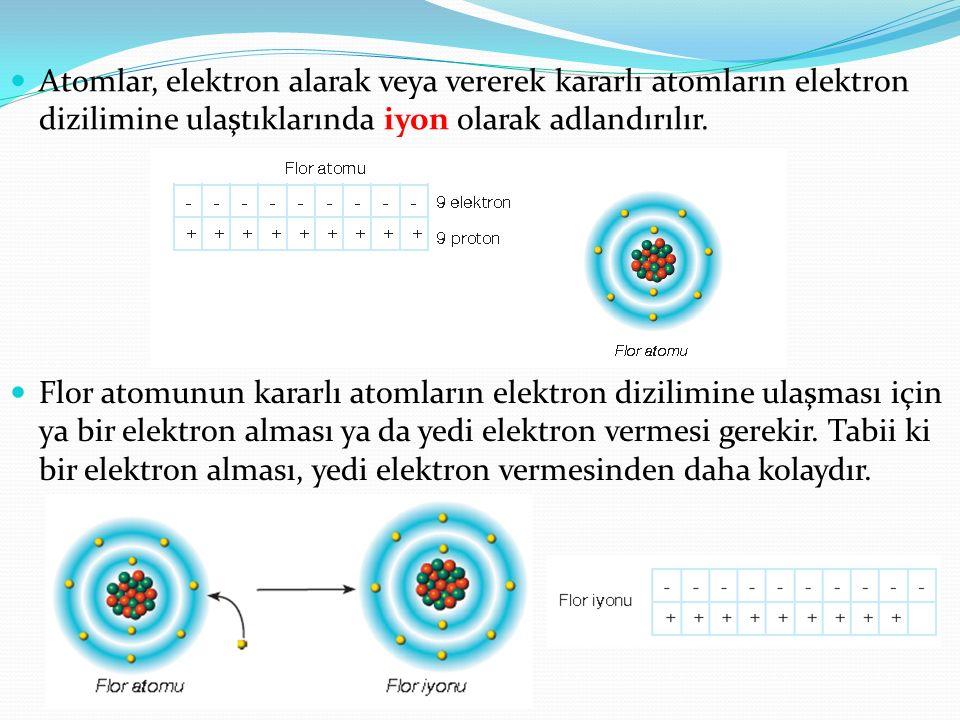 Atomlar, elektron alarak veya vererek kararlı atomların elektron dizilimine ulaştıklarında iyon olarak adlandırılır. Flor atomunun kararlı atomların e