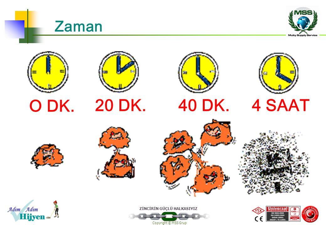 ZİNCİRİN GÜÇLÜ HALKASIYIZ Copyright © MSS Grup Zaman O DK. 20 DK. 40 DK. 4 SAAT