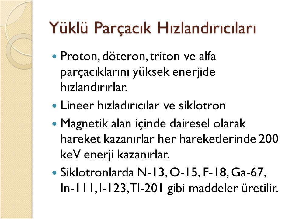 Yüklü Parçacık Hızlandırıcıları Proton, döteron, triton ve alfa parçacıklarını yüksek enerjide hızlandırırlar. Lineer hızladırıcılar ve siklotron Magn