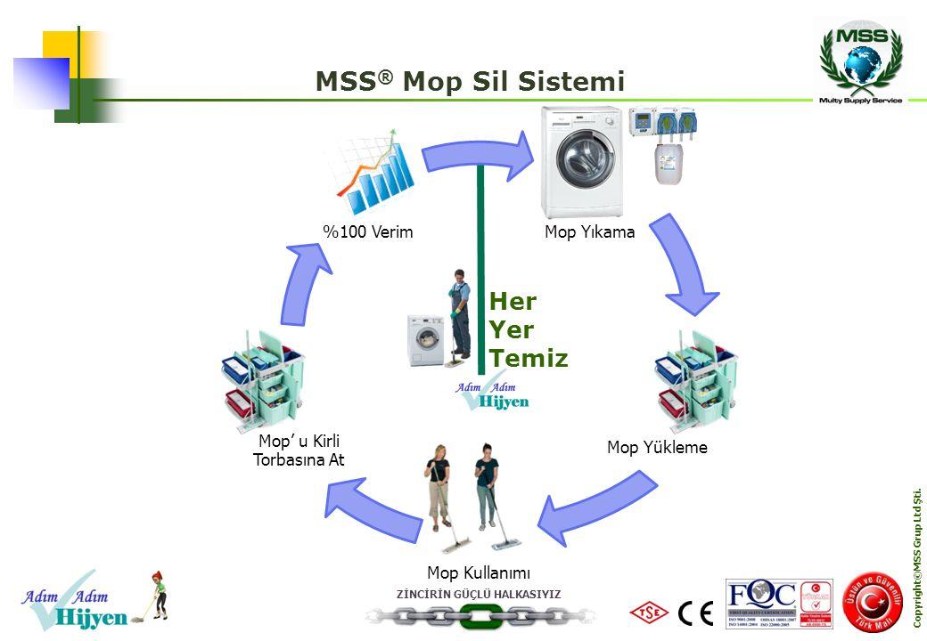 ZİNCİRİN GÜÇLÜ HALKASIYIZ Mop Yıkama Mop Yükleme Mop Kullanımı Mop' u Kirli Torbasına At %100 Verim Copyright©MSS Grup Ltd Şti. MSS ® Mop Sil Sistemi