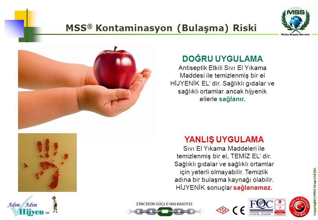ZİNCİRİN GÜÇLÜ HALKASIYIZ Copyright©MSS Grup Ltd Şti. MSS ® Kontaminasyon (Bulaşma) Riski YANLIŞ UYGULAMA Sıvı El Yıkama Maddeleri ile temizlenmiş bir