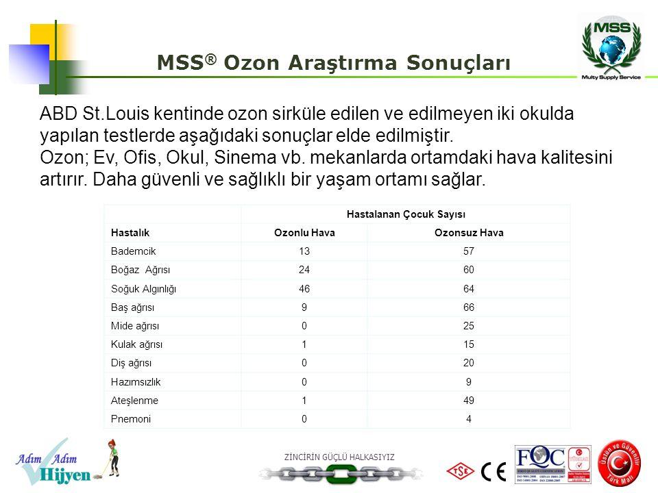 ZİNCİRİN GÜÇLÜ HALKASIYIZ ABD St.Louis kentinde ozon sirküle edilen ve edilmeyen iki okulda yapılan testlerde aşağıdaki sonuçlar elde edilmiştir. Ozon