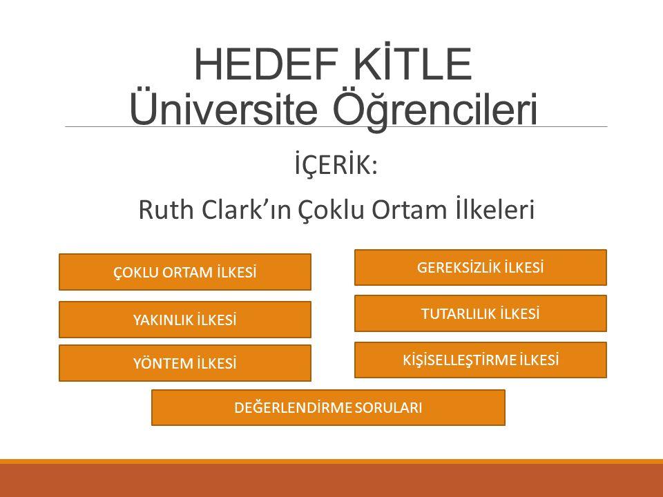 HEDEF KİTLE Üniversite Öğrencileri İÇERİK: Ruth Clark'ın Çoklu Ortam İlkeleri ÇOKLU ORTAM İLKESİ GEREKSİZLİK İLKESİ YAKINLIK İLKESİ TUTARLILIK İLKESİ