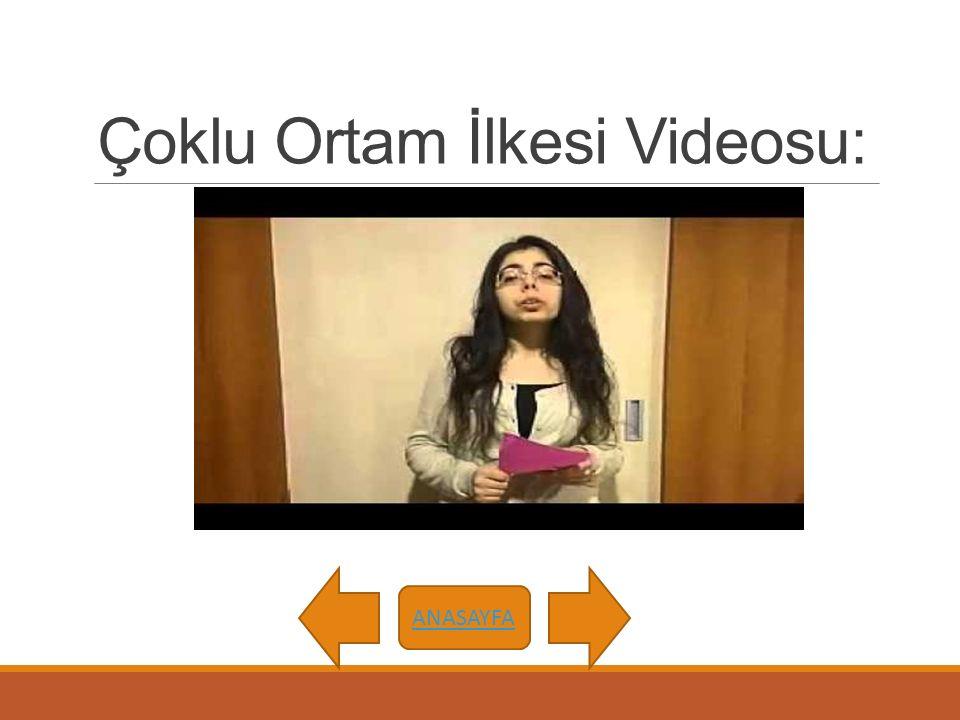 Çoklu Ortam İlkesi Videosu: ANASAYFA
