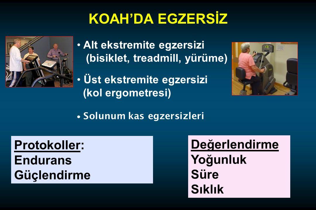 KOAH'DA EGZERSİZ Alt ekstremite egzersizi (bisiklet, treadmill, yürüme) Üst ekstremite egzersizi (kol ergometresi)  Solunum kas egzersizleri Protokoller: Endurans Güçlendirme Değerlendirme Yoğunluk Süre Sıklık