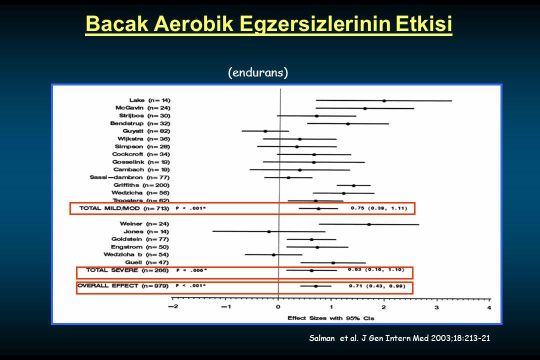 Bacak Aerobik Egzersizlerinin Etkisi Salman et al. J Gen Intern Med 2003;18:213-21 (endurans)