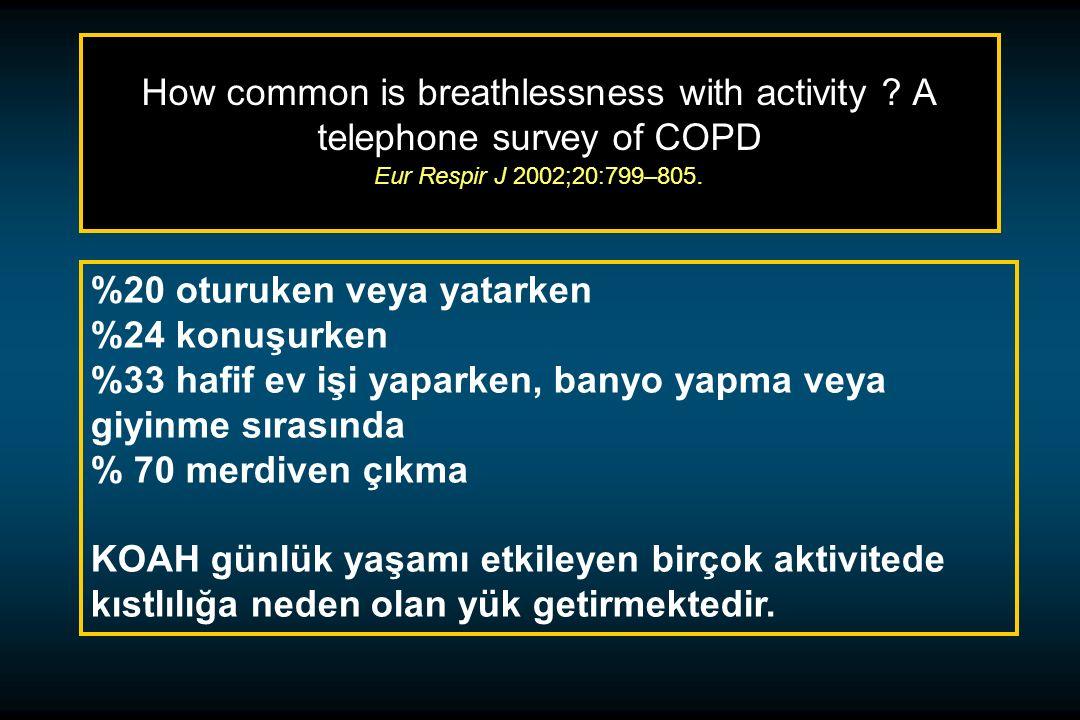 How common is breathlessness with activity ? A telephone survey of COPD Eur Respir J 2002;20:799–805. %20 oturuken veya yatarken %24 konuşurken %33 ha