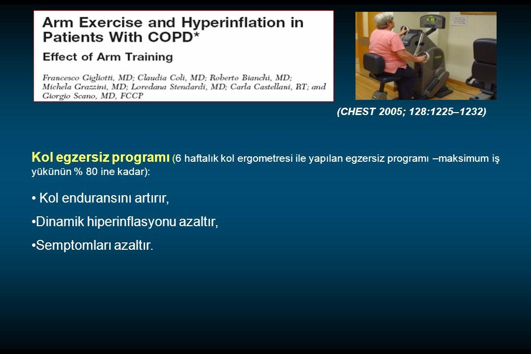Kol egzersiz programı (6 haftalık kol ergometresi ile yapılan egzersiz programı –maksimum iş yükünün % 80 ine kadar): Kol enduransını artırır, Dinamik hiperinflasyonu azaltır, Semptomları azaltır.