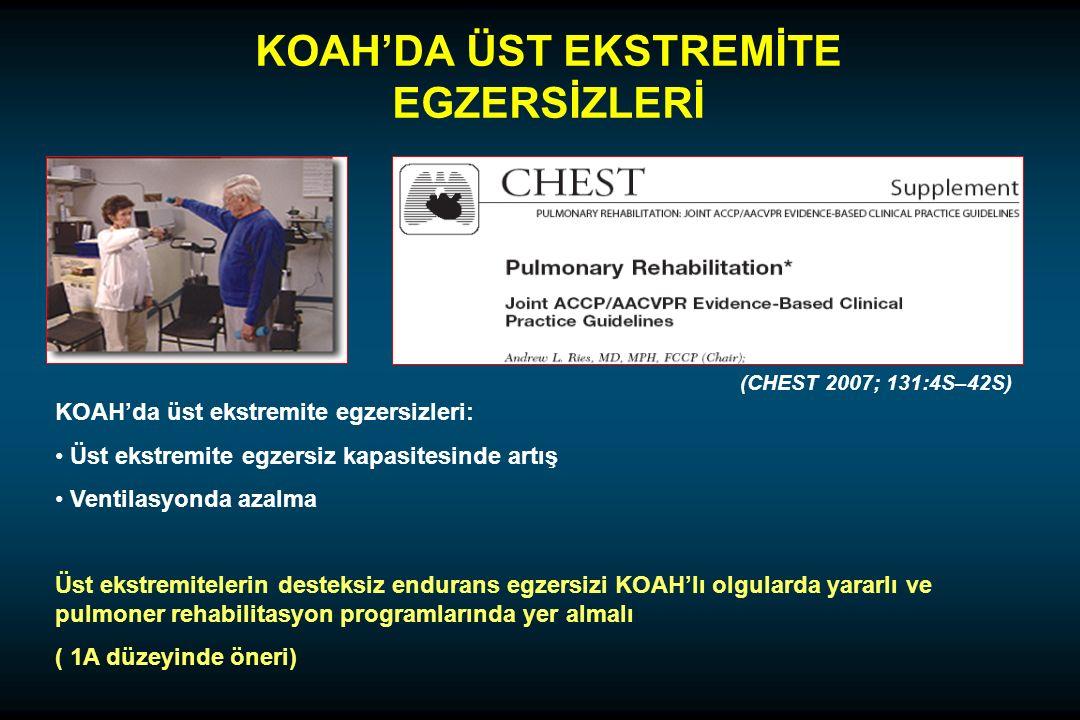 KOAH'DA ÜST EKSTREMİTE EGZERSİZLERİ KOAH'da üst ekstremite egzersizleri: Üst ekstremite egzersiz kapasitesinde artış Ventilasyonda azalma Üst ekstremitelerin desteksiz endurans egzersizi KOAH'lı olgularda yararlı ve pulmoner rehabilitasyon programlarında yer almalı ( 1A düzeyinde öneri) (CHEST 2007; 131:4S–42S)
