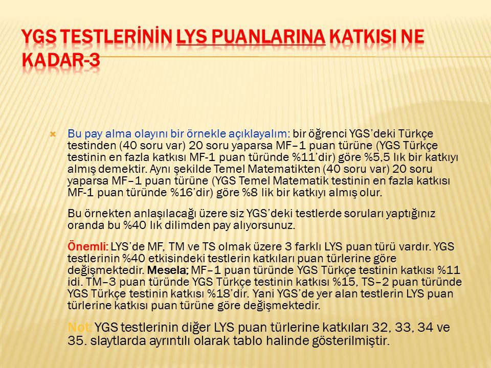  Bu pay alma olayını bir örnekle açıklayalım: bir öğrenci YGS'deki Türkçe testinden (40 soru var) 20 soru yaparsa MF–1 puan türüne (YGS Türkçe testin