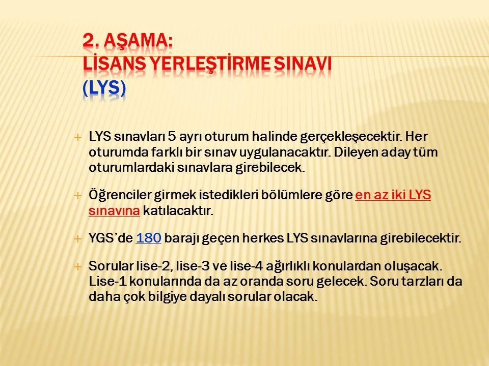  LYS sınavları 5 ayrı oturum halinde gerçekleşecektir. Her oturumda farklı bir sınav uygulanacaktır. Dileyen aday tüm oturumlardaki sınavlara girebil
