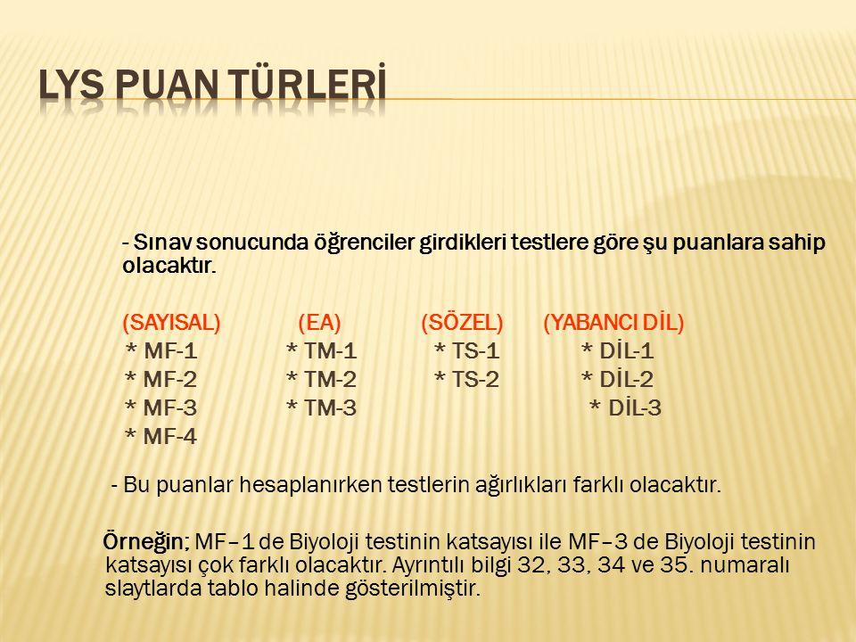 - Sınav sonucunda öğrenciler girdikleri testlere göre şu puanlara sahip olacaktır. (SAYISAL) (EA) (SÖZEL) (YABANCI DİL) * MF-1 * TM-1 * TS-1 * DİL-1 *