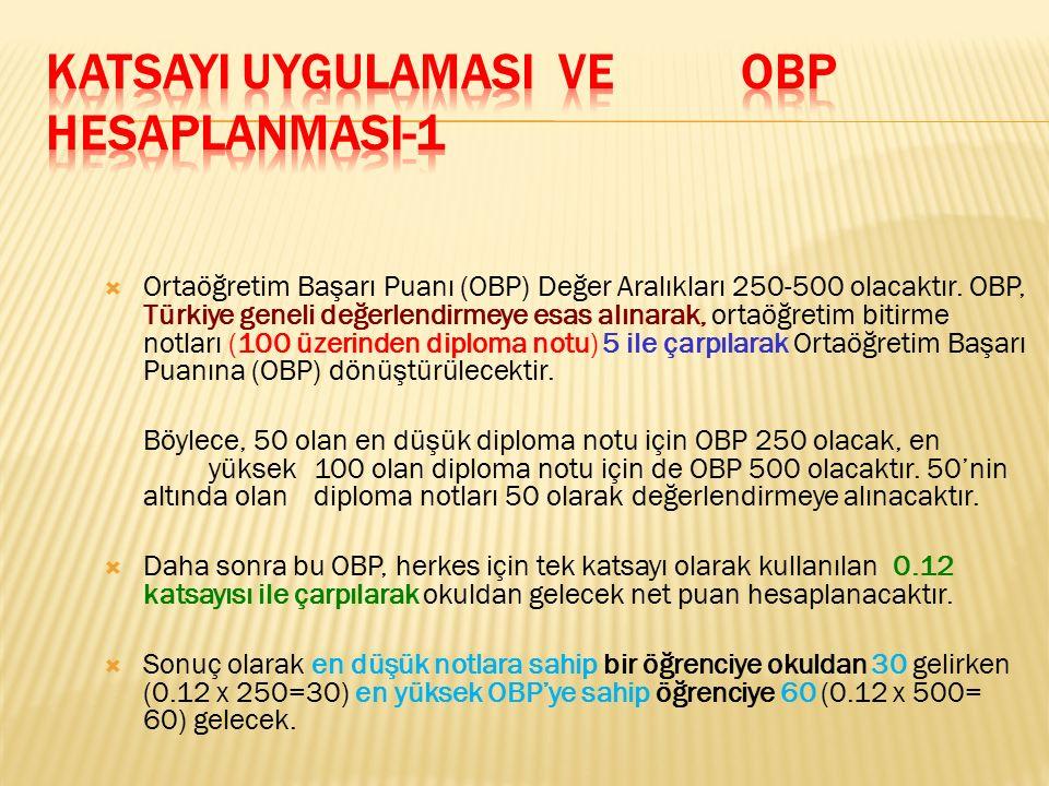  Ortaöğretim Başarı Puanı (OBP) Değer Aralıkları 250-500 olacaktır. OBP, Türkiye geneli değerlendirmeye esas alınarak, ortaöğretim bitirme notları (1