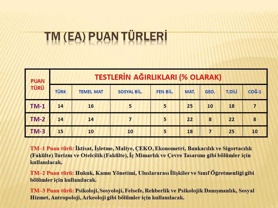 PUAN TÜRÜ TESTLERİN AĞIRLIKLARI (% OLARAK) TÜRKTEMEL MATSOSYAL BİL.FEN BİL.MAT.GEO.T.DİLİCOĞ-1 TM-1 1416552510187 TM-2 14 75228 8 TM-3 1510 51872510 T