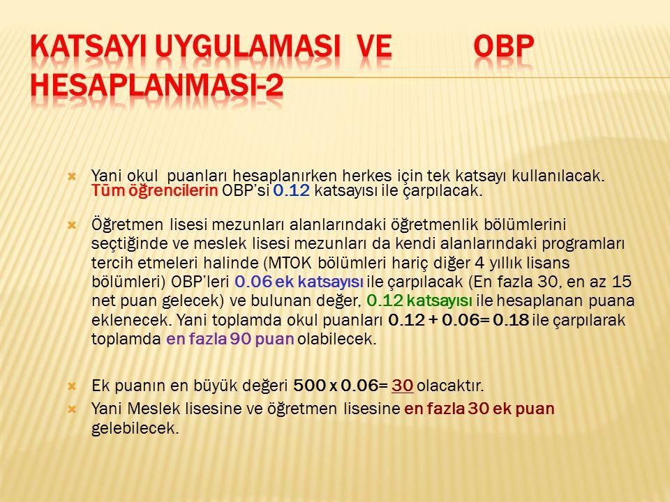  Bu pay alma olayını bir örnekle açıklayalım: bir öğrenci YGS'deki Türkçe testinden (40 soru var) 20 soru yaparsa MF–1 puan türüne (YGS Türkçe testinin en fazla katkısı MF-1 puan türünde %11'dir) göre %5,5 lık bir katkıyı almış demektir.